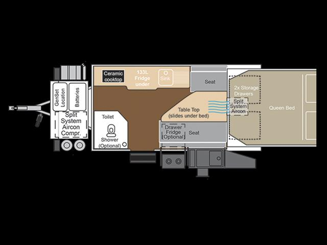 2018 Kimberley Karavan Eco Suite (Available immediately)